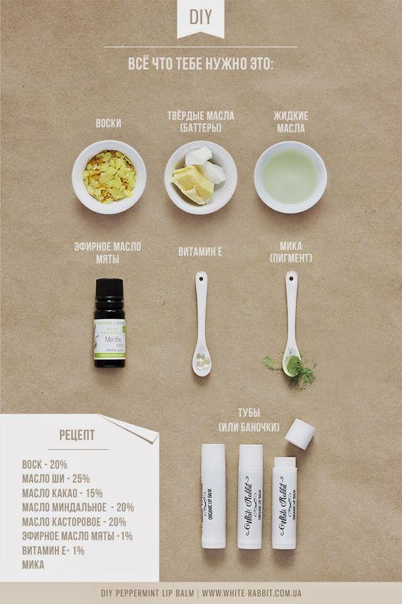 рецепт бальзама для губ