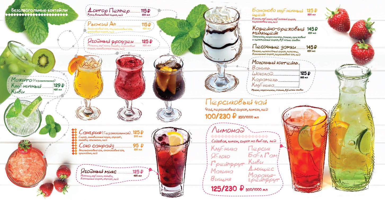 рецепты протеинового коктейля