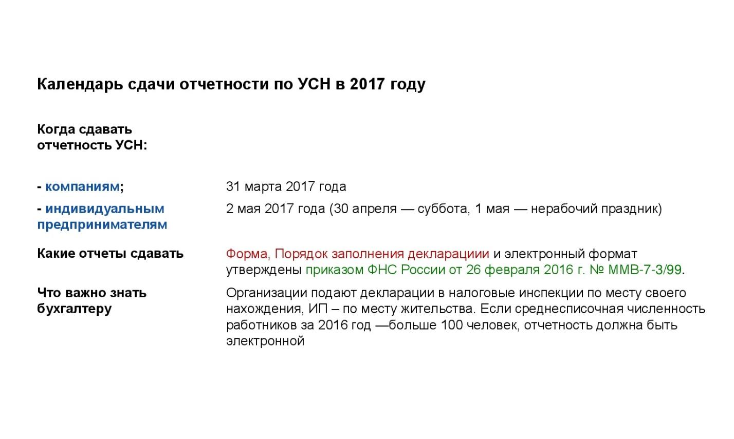 календарь сдачи отчетности УСН 2017