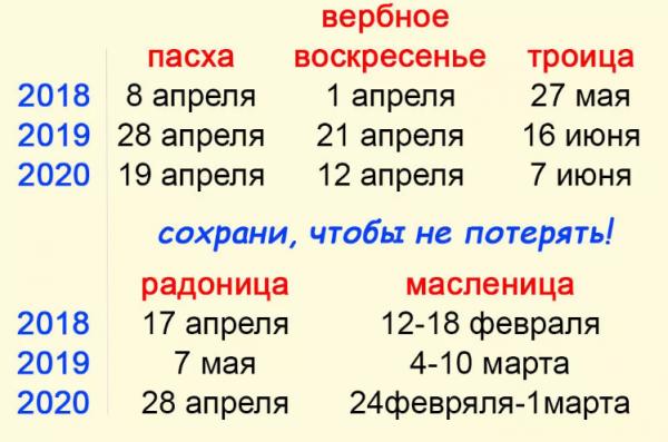 Какого числа Радоница в 2019 году